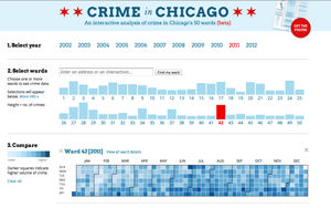 projects/crime-in-chicago.png